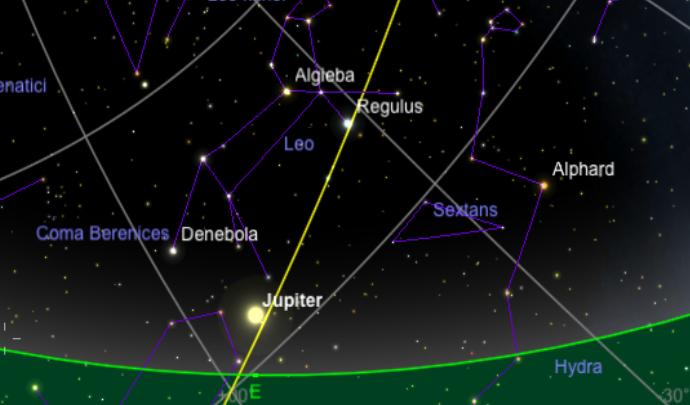 Jowisz na niebie w grudniu 2015 około polnocy