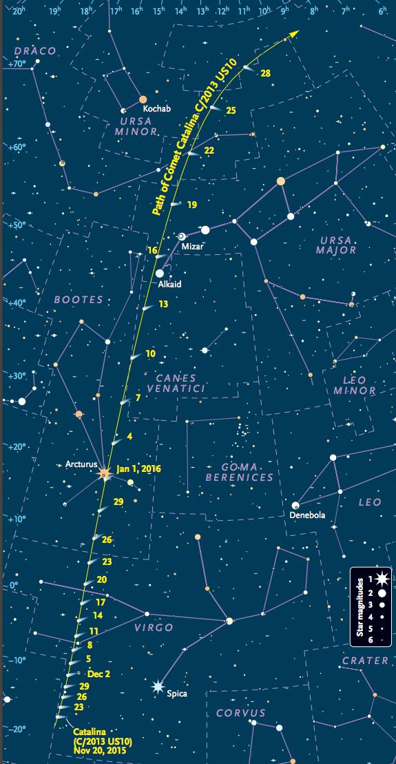Kometa Catalina grudzien 2015 styczen 2016
